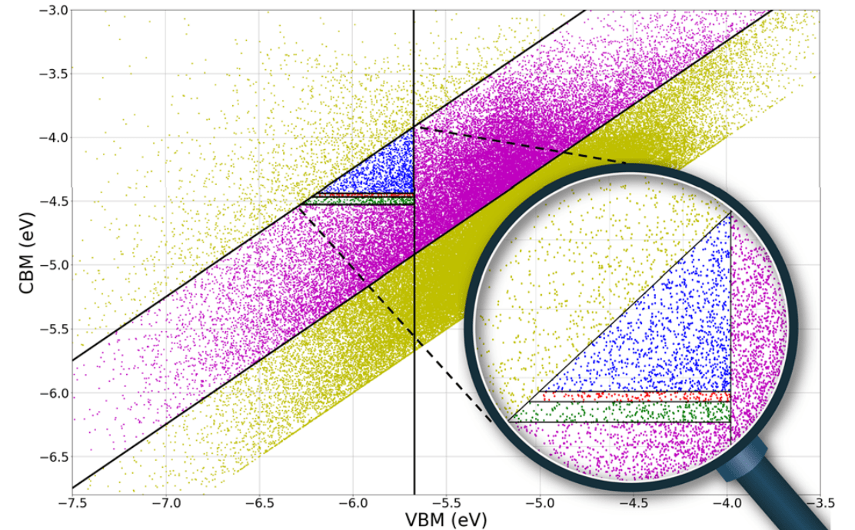 New Publication in npj Computational Materials